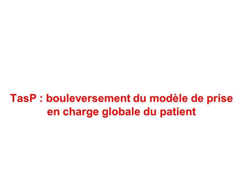 TasP : bouleversement du modèle de prise en charge globale du patient