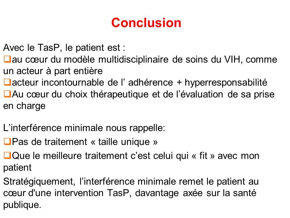 Conclusion Avec le TasP, le patient est :