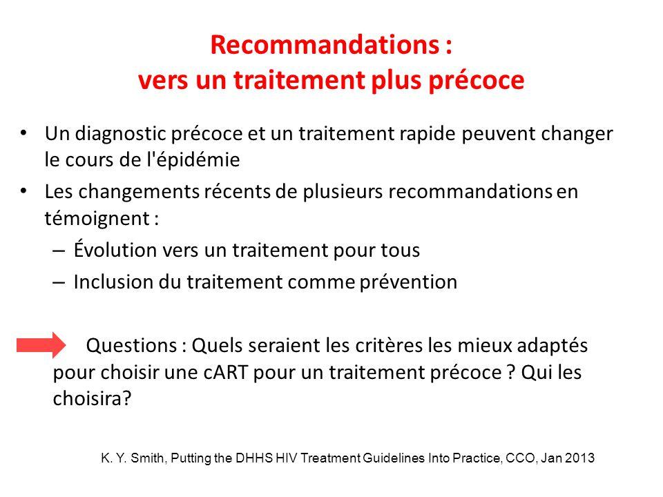 Recommandations : vers un traitement plus précoce