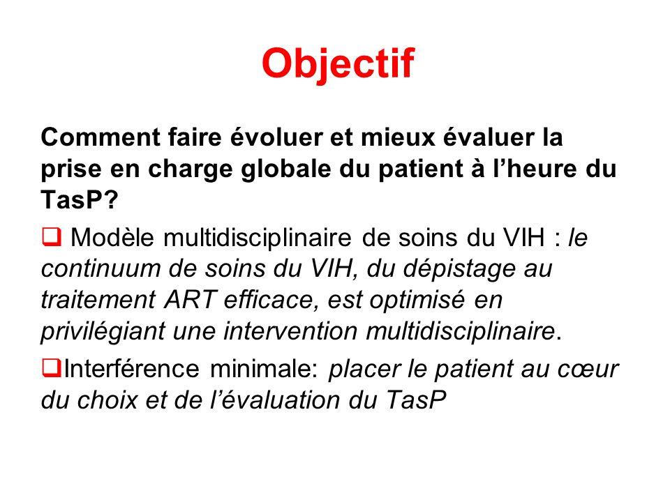 Objectif Comment faire évoluer et mieux évaluer la prise en charge globale du patient à l'heure du TasP