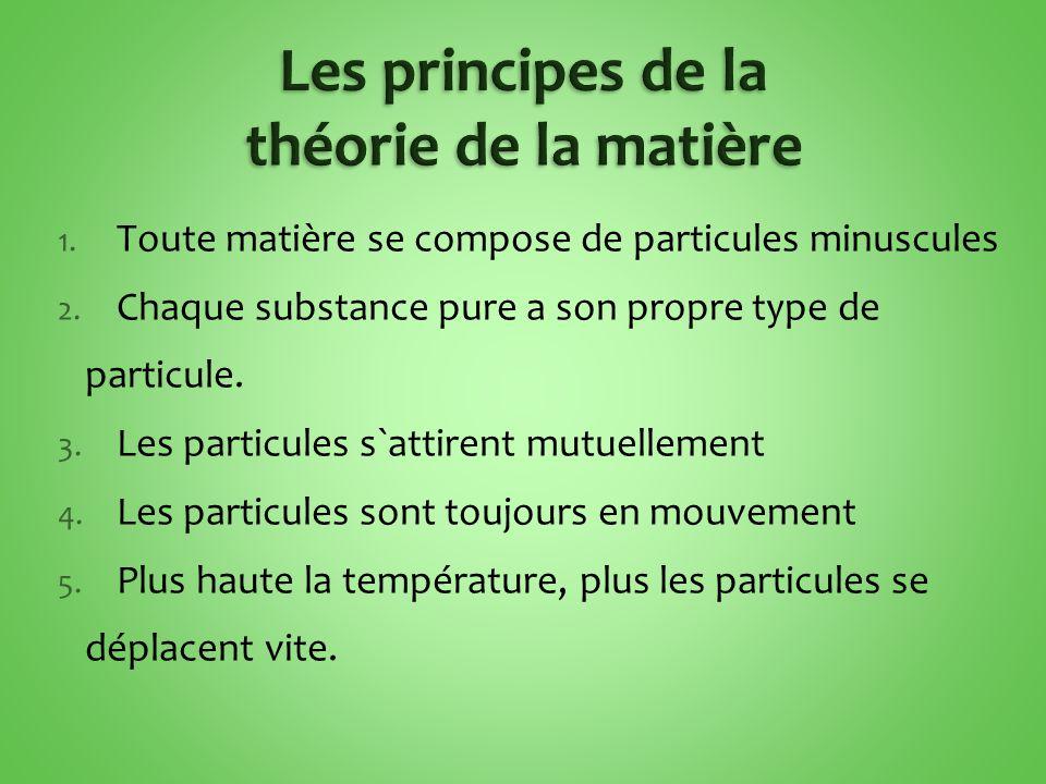 Les principes de la théorie de la matière