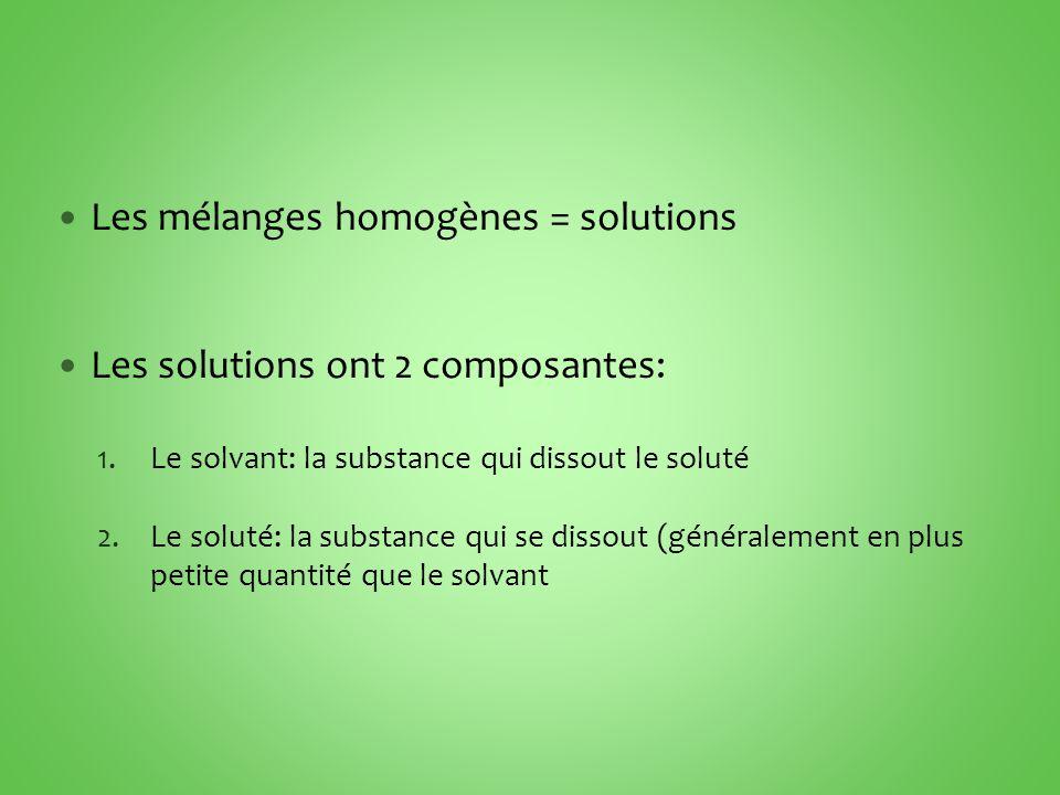 Les mélanges homogènes = solutions