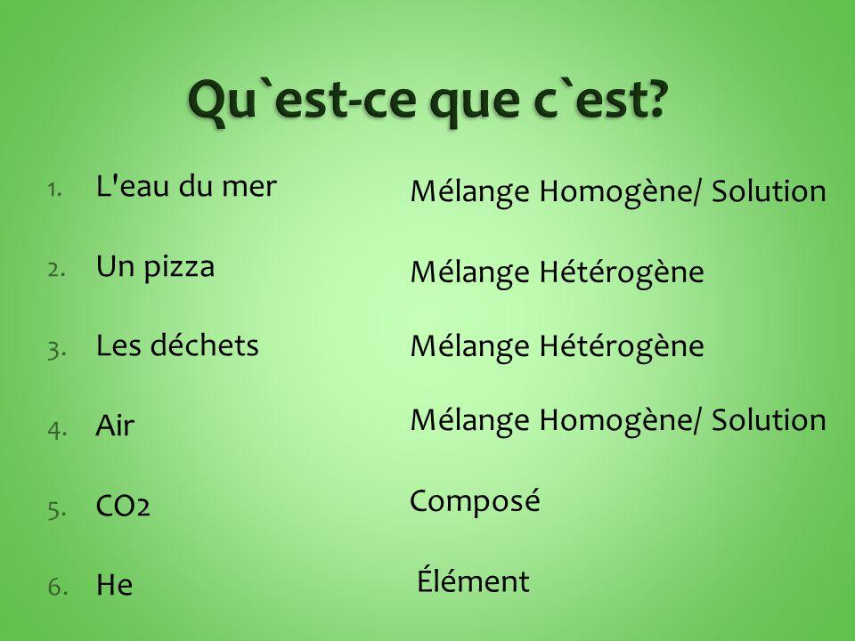 Qu`est-ce que c`est L eau du mer Mélange Homogène/ Solution Un pizza