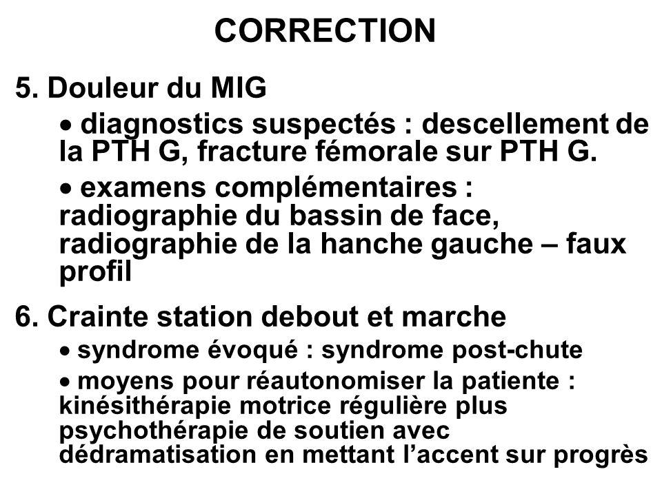 CORRECTION 5. Douleur du MIG