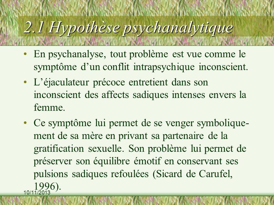 2.1 Hypothèse psychanalytique