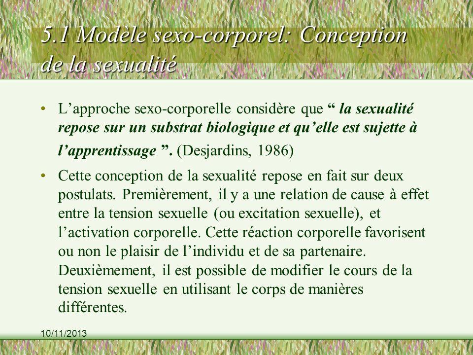 5.1 Modèle sexo-corporel: Conception de la sexualité