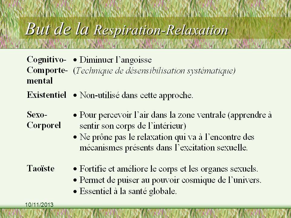 But de la Respiration-Relaxation