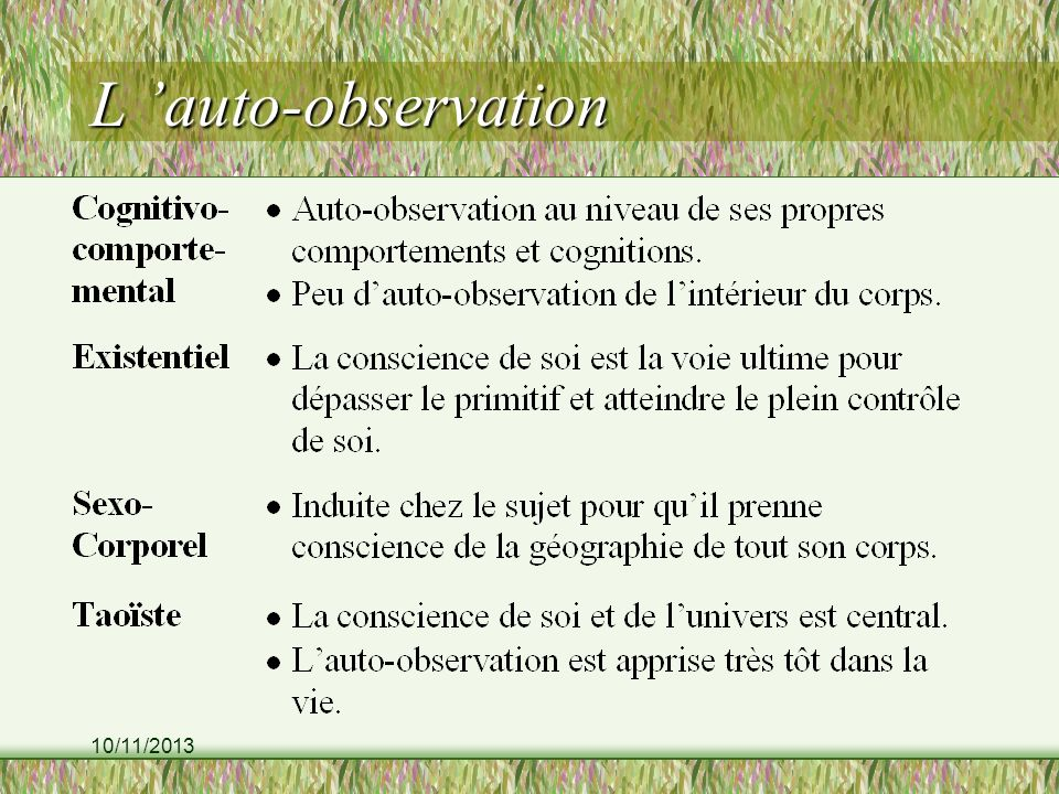 L 'auto-observation 25/03/2017