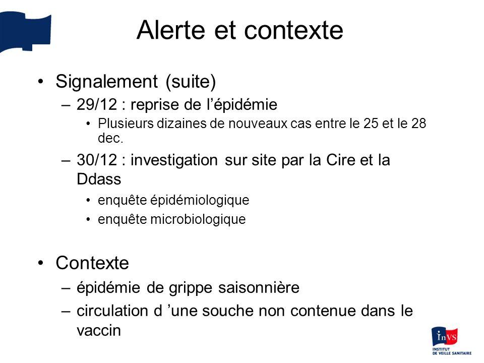 Alerte et contexte Signalement (suite) Contexte
