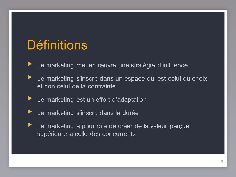 Définitions Le marketing met en œuvre une stratégie d'influence
