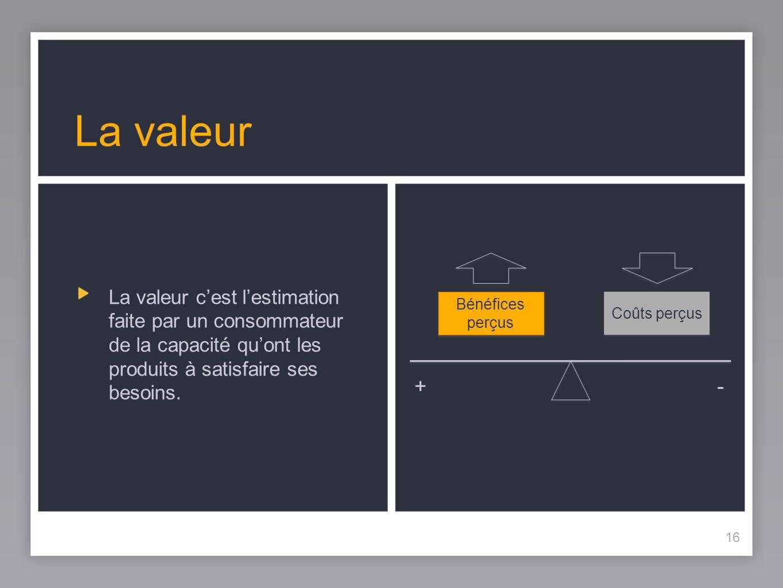 La valeur La valeur c'est l'estimation faite par un consommateur de la capacité qu'ont les produits à satisfaire ses besoins.