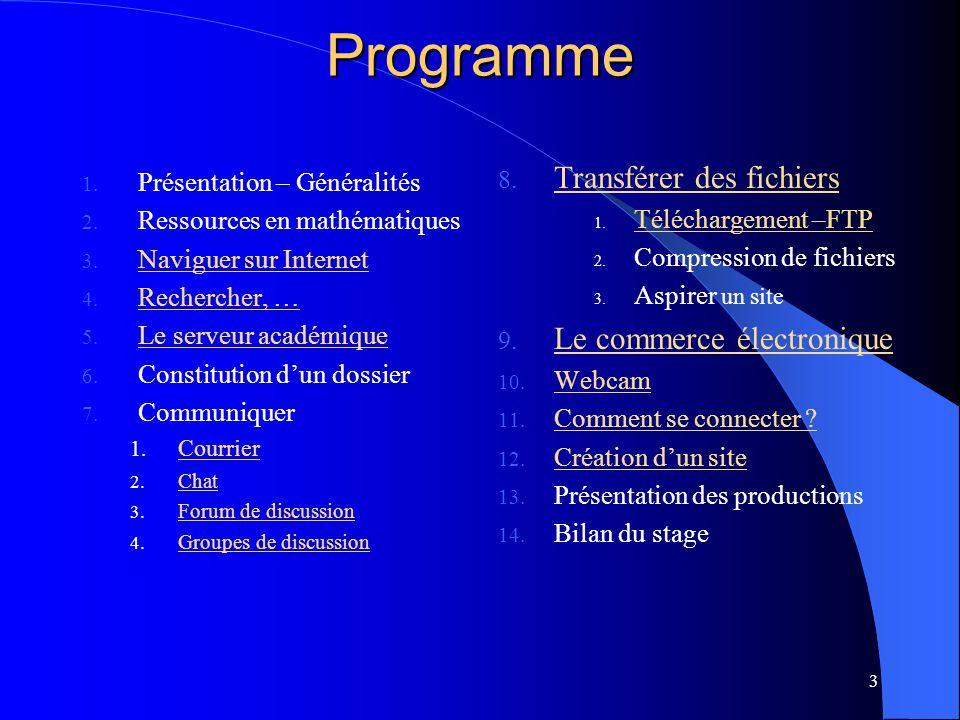 Programme Transférer des fichiers Le commerce électronique