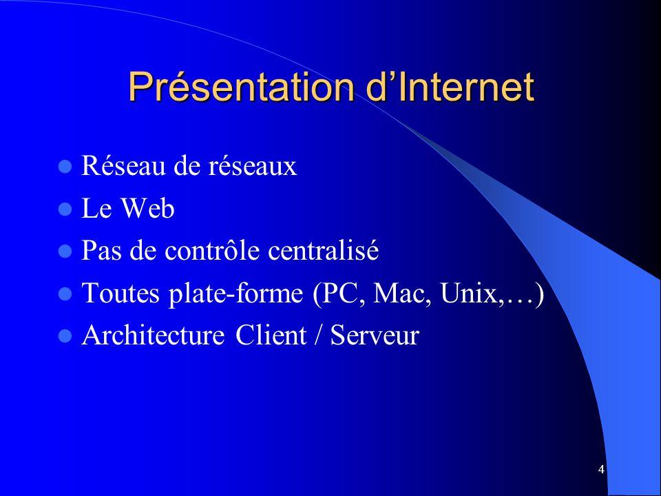 Présentation d'Internet