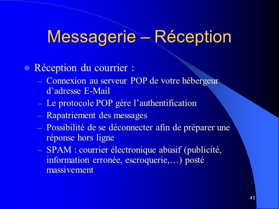 Messagerie – Réception