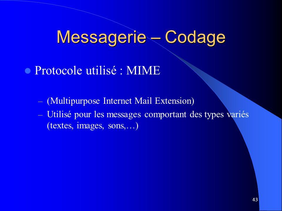 Messagerie – Codage Protocole utilisé : MIME