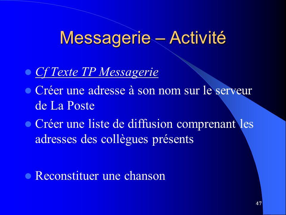 Messagerie – Activité Cf Texte TP Messagerie