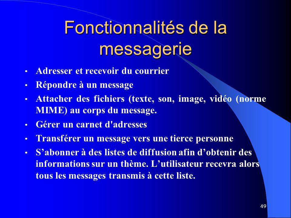 Fonctionnalités de la messagerie