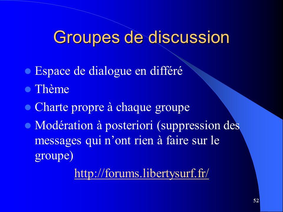 Groupes de discussion Espace de dialogue en différé Thème