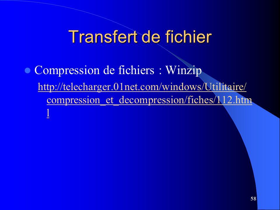 Transfert de fichier Compression de fichiers : Winzip