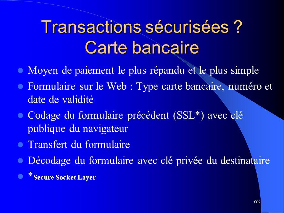 Transactions sécurisées Carte bancaire
