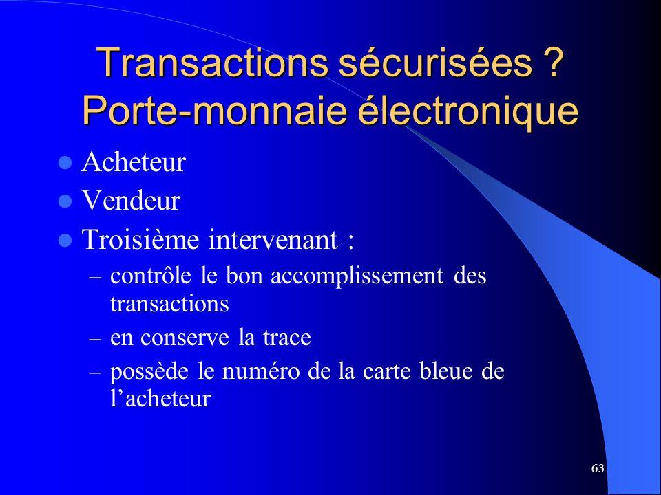 Transactions sécurisées Porte-monnaie électronique