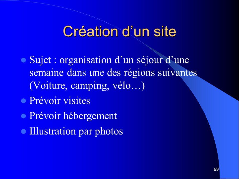 Création d'un site Sujet : organisation d'un séjour d'une semaine dans une des régions suivantes (Voiture, camping, vélo…)