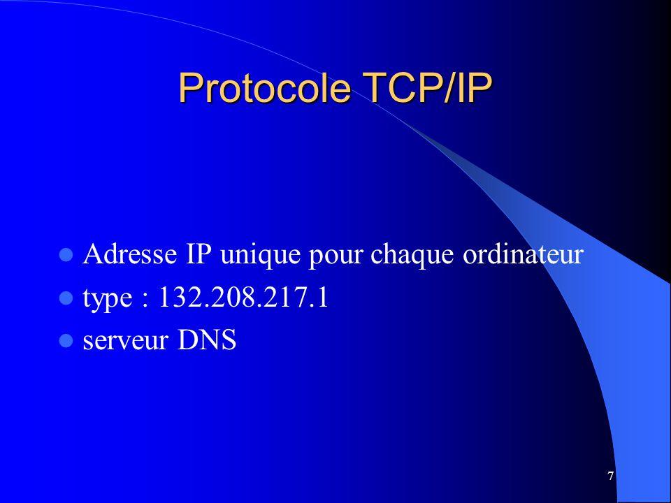 Protocole TCP/IP Adresse IP unique pour chaque ordinateur