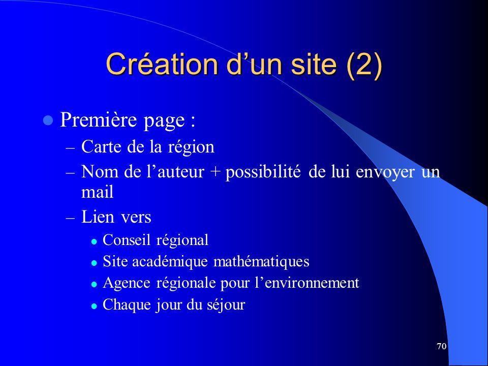 Création d'un site (2) Première page : Carte de la région