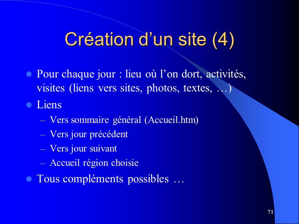 Création d'un site (4) Pour chaque jour : lieu où l'on dort, activités, visites (liens vers sites, photos, textes, …)