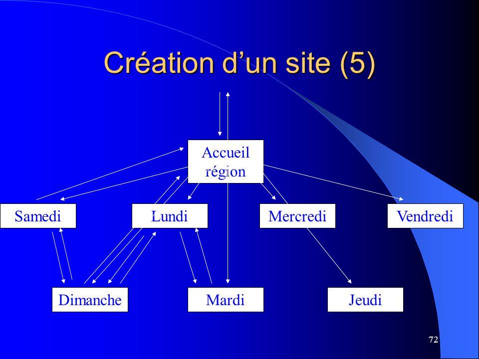 Création d'un site (5) Accueil région Samedi Lundi Mercredi Vendredi