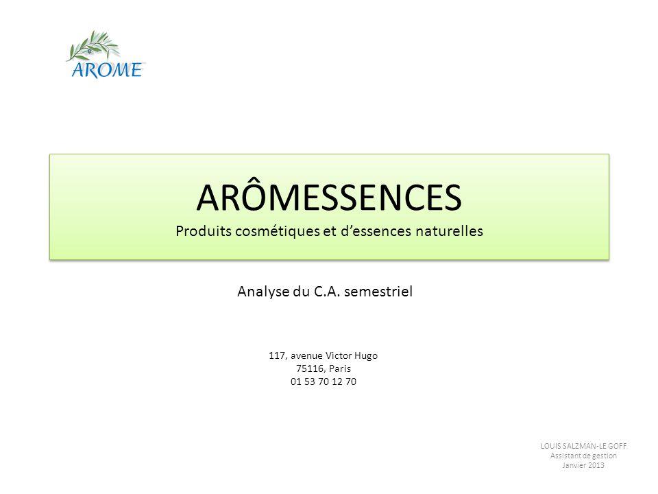 ARÔMESSENCES Produits cosmétiques et d'essences naturelles