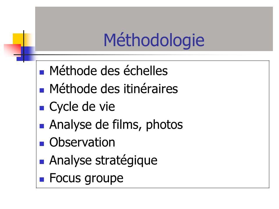 Méthodologie Méthode des échelles Méthode des itinéraires Cycle de vie