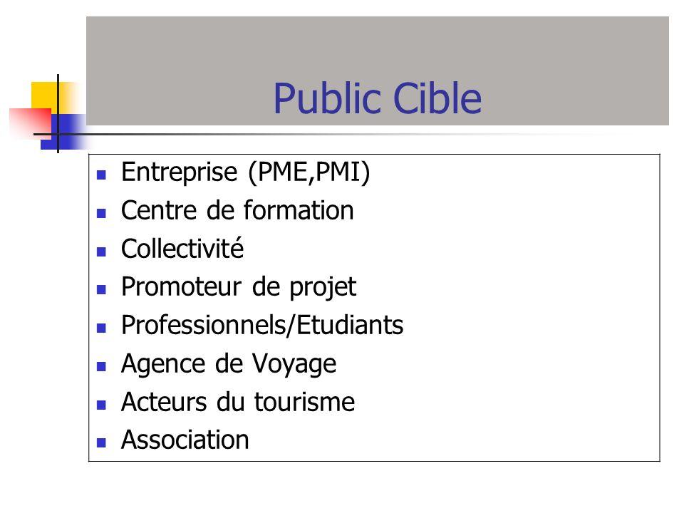 Public Cible Entreprise (PME,PMI) Centre de formation Collectivité