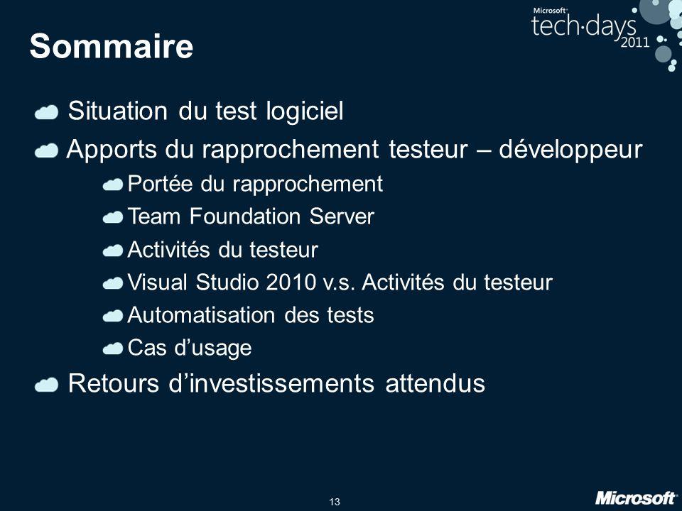 Sommaire Situation du test logiciel