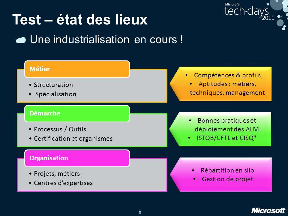 Test – état des lieux Une industrialisation en cours ! Structuration