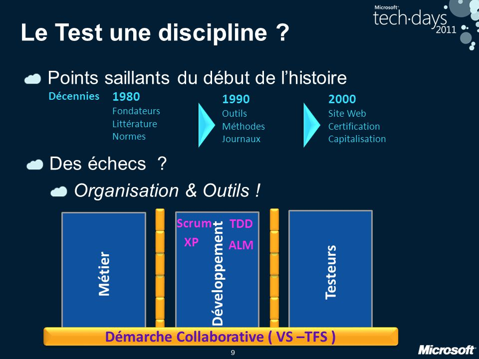 Démarche Collaborative ( VS –TFS )