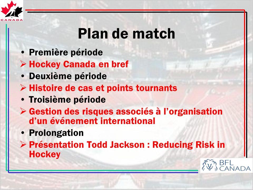 Plan de match Première période Hockey Canada en bref Deuxième période