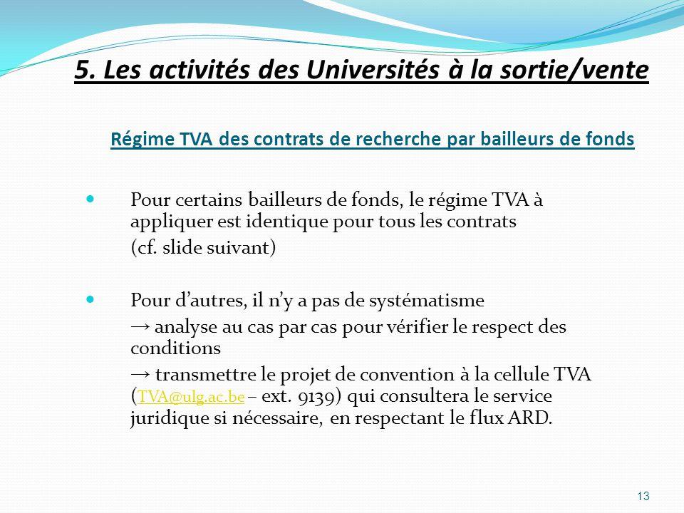 Régime TVA des contrats de recherche par bailleurs de fonds