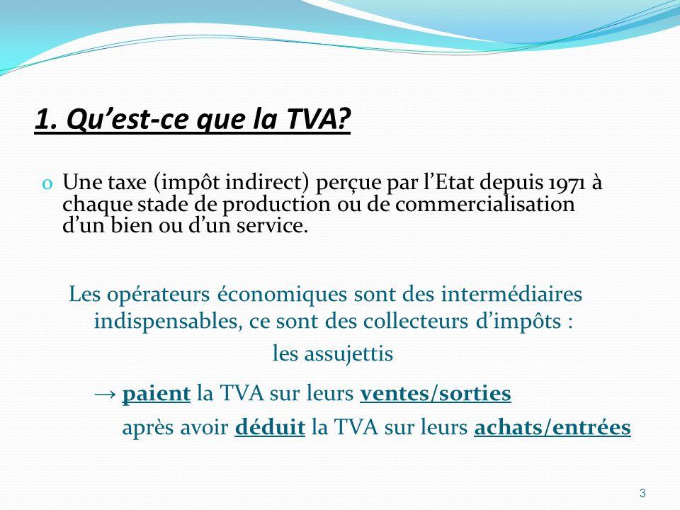1. Qu'est-ce que la TVA → paient la TVA sur leurs ventes/sorties