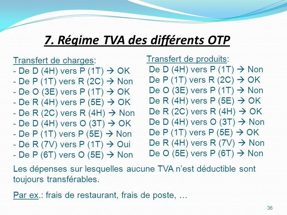 7. Régime TVA des différents OTP