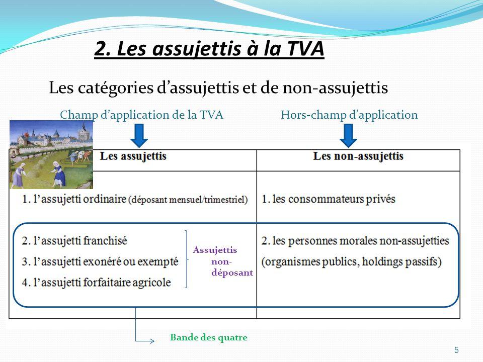 2. Les assujettis à la TVA Les catégories d'assujettis et de non-assujettis. Champ d'application de la TVA.