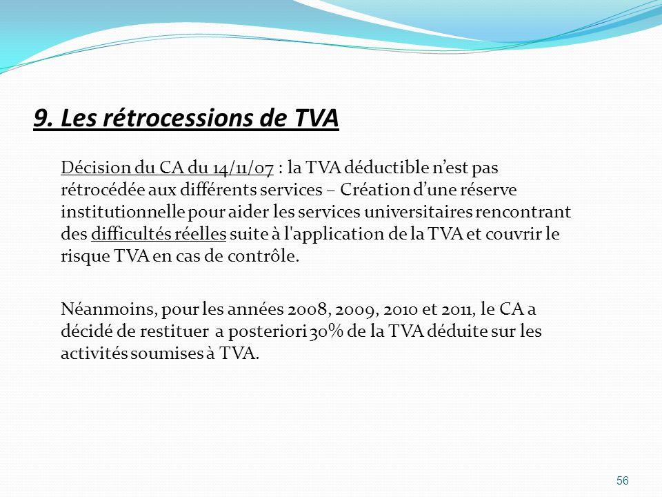 9. Les rétrocessions de TVA