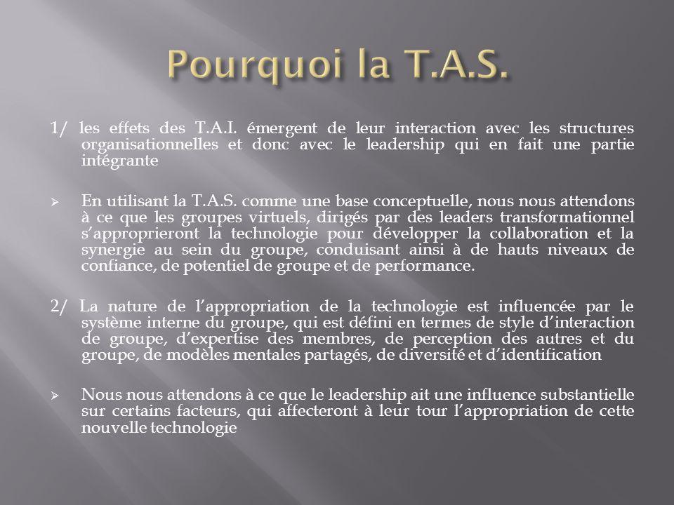 Pourquoi la T.A.S.