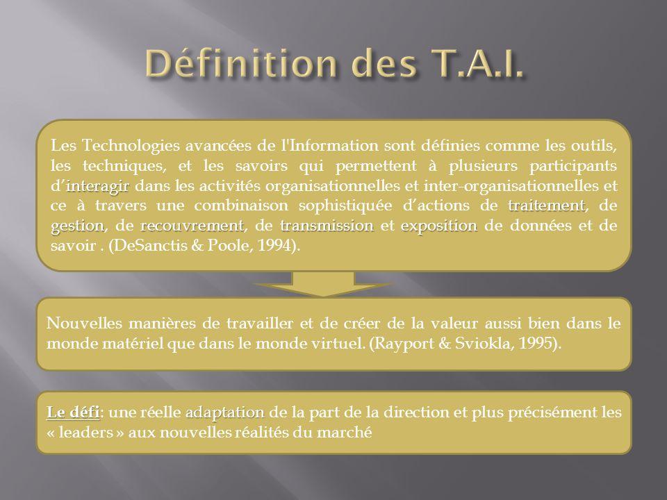 Définition des T.A.I.