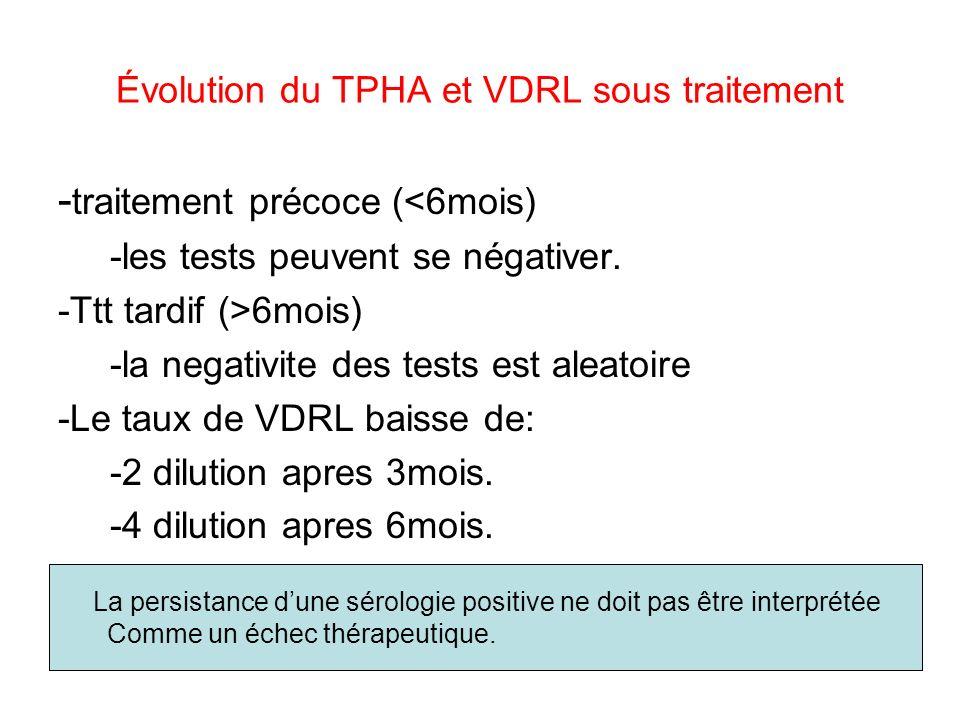 Évolution du TPHA et VDRL sous traitement