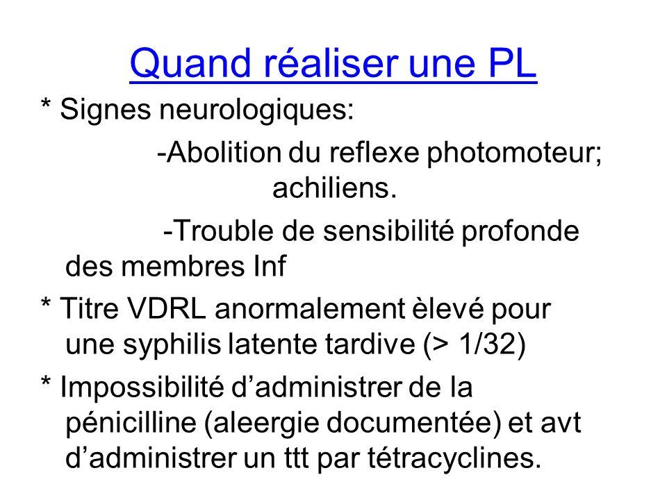-Abolition du reflexe photomoteur; achiliens.