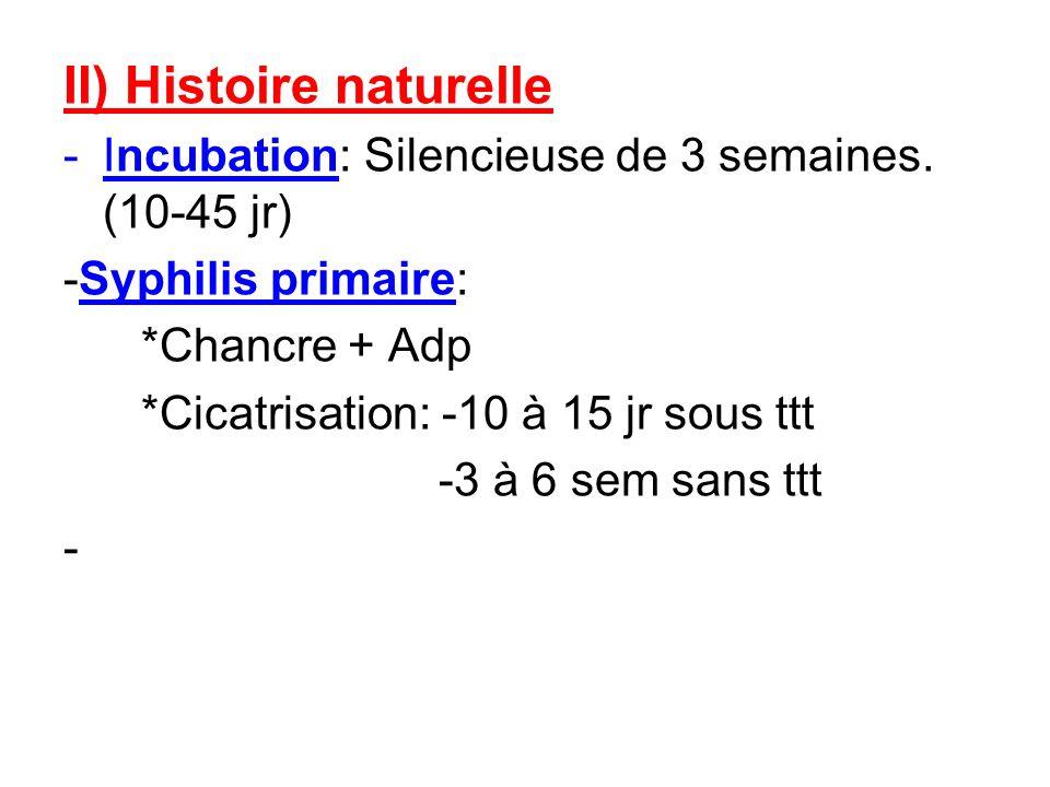 II) Histoire naturelle