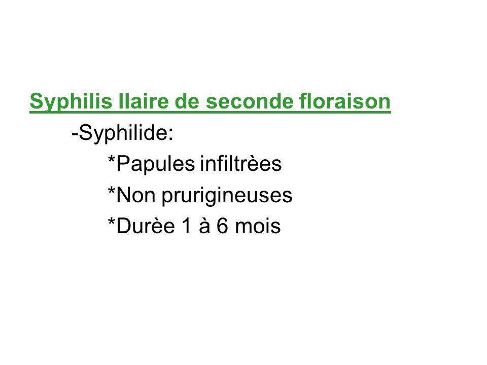 Syphilis IIaire de seconde floraison