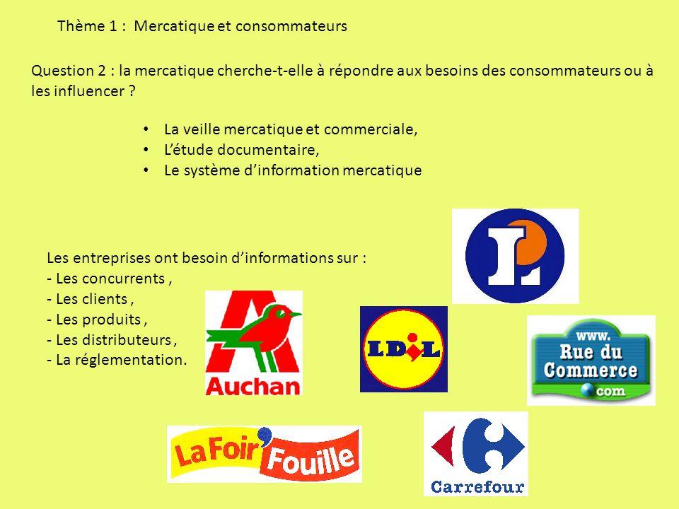 Thème 1 : Mercatique et consommateurs
