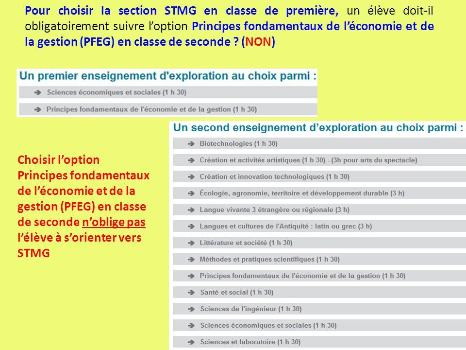 Pour choisir la section STMG en classe de première, un élève doit-il obligatoirement suivre l'option Principes fondamentaux de l'économie et de la gestion (PFEG) en classe de seconde (NON)